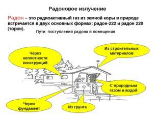 Радоновое излучение Радон – это радиоактивный газ из земной коры в природе вс