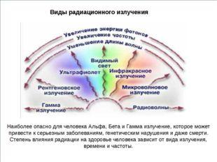 Виды радиационного излучения Наиболее опасно для человека Альфа, Бета и Гамм
