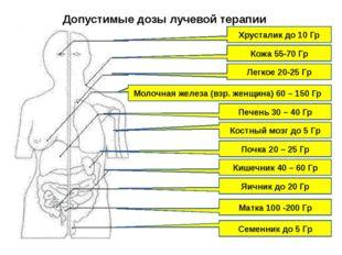 Допустимые дозы лучевой терапии Хрусталик до 10 Гр Кожа 55-70 Гр Легкое 20-25
