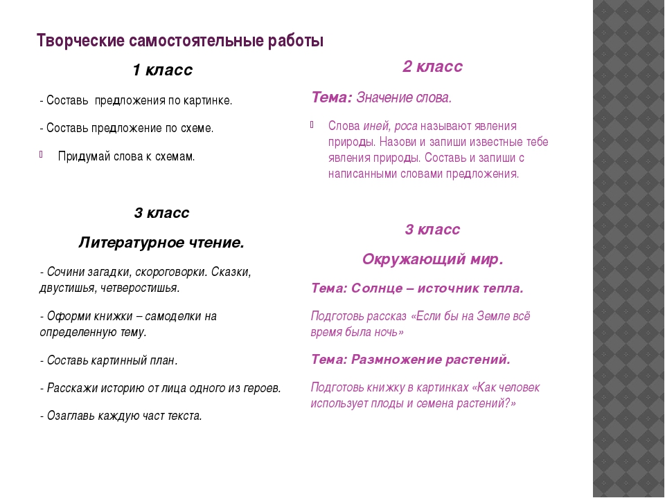 Творческие самостоятельные работы 1 класс - Составь предложения по картинке....