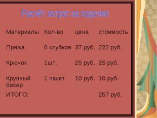 МатериалыКол-воценастоимость Пряжа6 клубков37 руб.222 руб. Крючок1шт.
