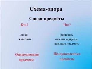 Схема-опора Слова-предметы Кто? люди, животные Одушевленные предметы Что? рас
