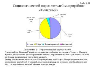 Социологический опрос жителей микрорайона «Полярный» Диаграмма 1 - Социологич