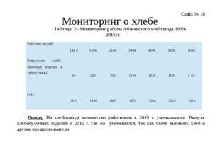 Мониторинг о хлебе Таблица 2– Мониторинг работы Абаканского хлебзавода 1939-2