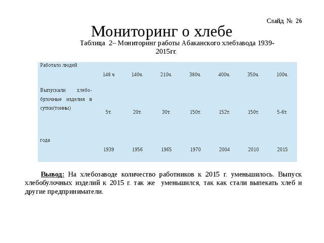 Мониторинг о хлебе Таблица 2– Мониторинг работы Абаканского хлебзавода 1939-2...