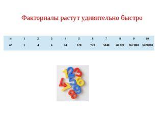Факториалы растут удивительно быстро n 1 2 3 4 5 6 7 8 9 10 n! 1 4 6 24 120 7