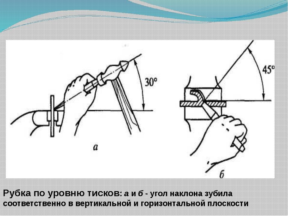 Рубка по уровню тисков: а и б - угол наклона зубила соответственно в вертикал...