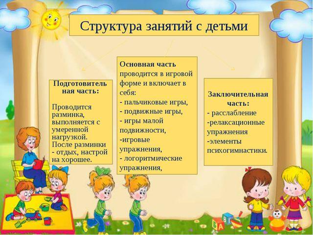 Структура занятий с детьми Подготовительная часть: Проводится разминка, выпол...