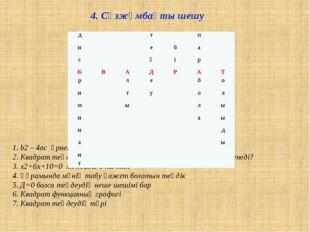 4. Сөзжұмбақты шешу 1. b2 – 4ac өрнегін квадрат теңдеудің ....... деп атайды