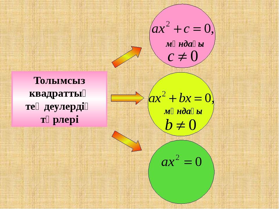 Толымсыз квадраттық теңдеулердің түрлері мұндағы мұндағы