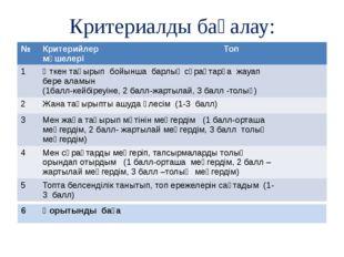 Критериалды бағалау: № Критерийлер Топ мүшелері 1 Өткен тақырып бойынша барлы