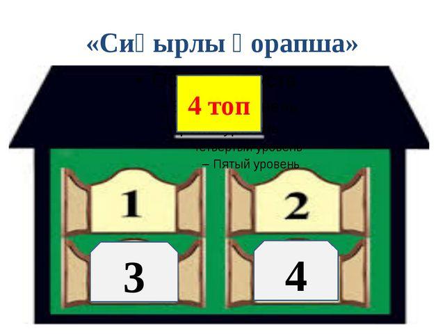 «Сиқырлы қорапша» 4 топ 3 4