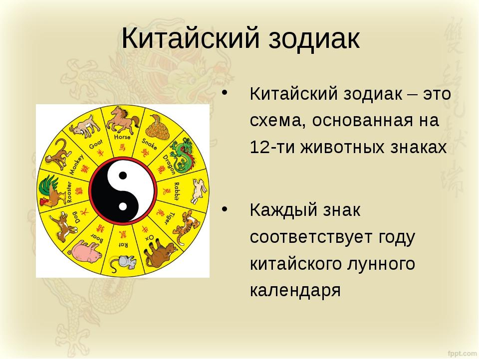 Китайский зодиак Китайский зодиак – это схема, основанная на 12-ти животных з...