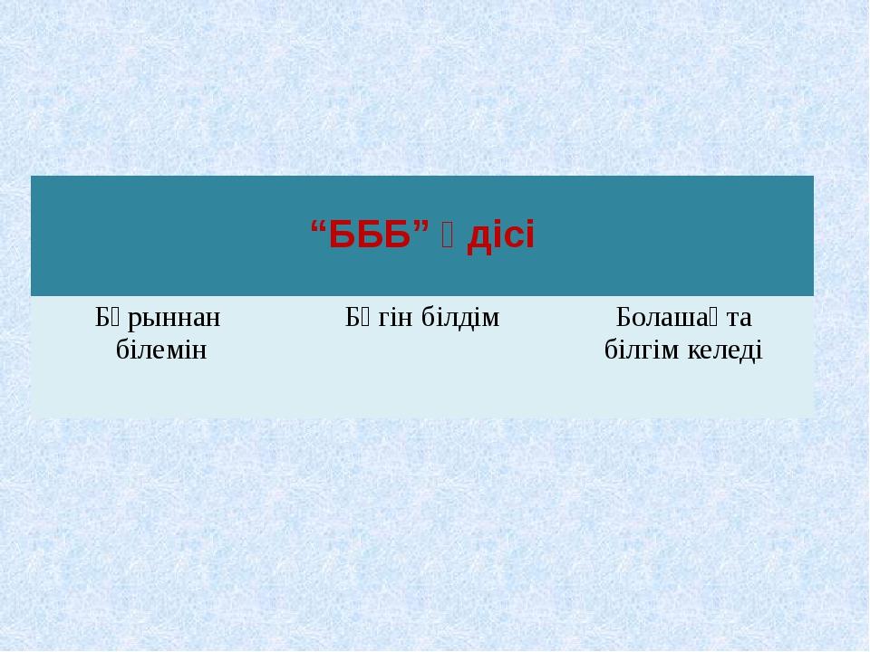 """""""БББ"""" әдісі Бұрыннан білемін Бүгінбілдім Болашақта білгім келеді"""