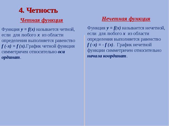 4. Четность Четная функция Нечетная функция Функция y = f(x) называется четно...