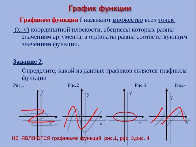 Графиком функции f называют множество всех точек (х; у) координатной плоскос...