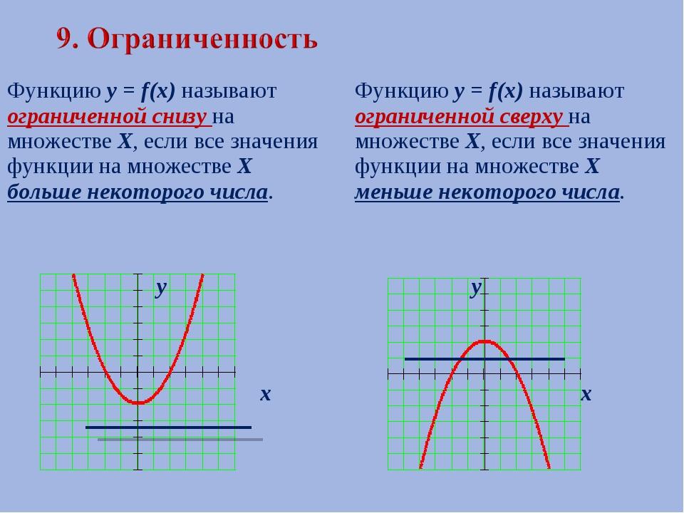 Функцию у = f(х) называют ограниченной снизу на множестве Х, если все значени...
