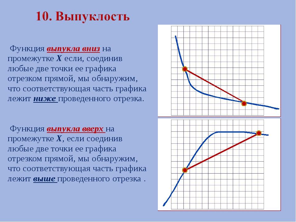 Функция выпукла вниз на промежутке Х если, соединив любые две точки ее графи...