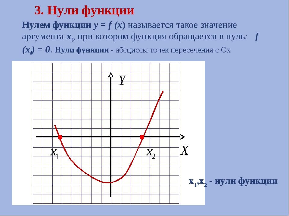 Нулем функции y = f (x) называется такое значение аргумента x0, при котором ф...