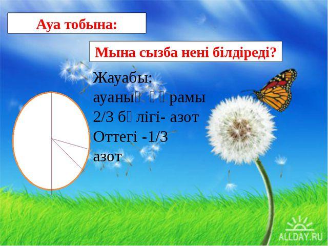 Мына сызба нені білдіреді? Жауабы: ауаның құрамы 2/3 бөлігі- азот Оттегі -1/3...