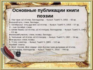 Основные публикации книги поэзии 1. Улуг орук: шүлүктер, балладалар. – Кызыл: