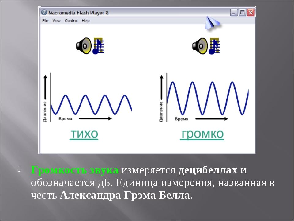 Громкость звука измеряется децибеллах и обозначается дБ. Единица измерения, н...