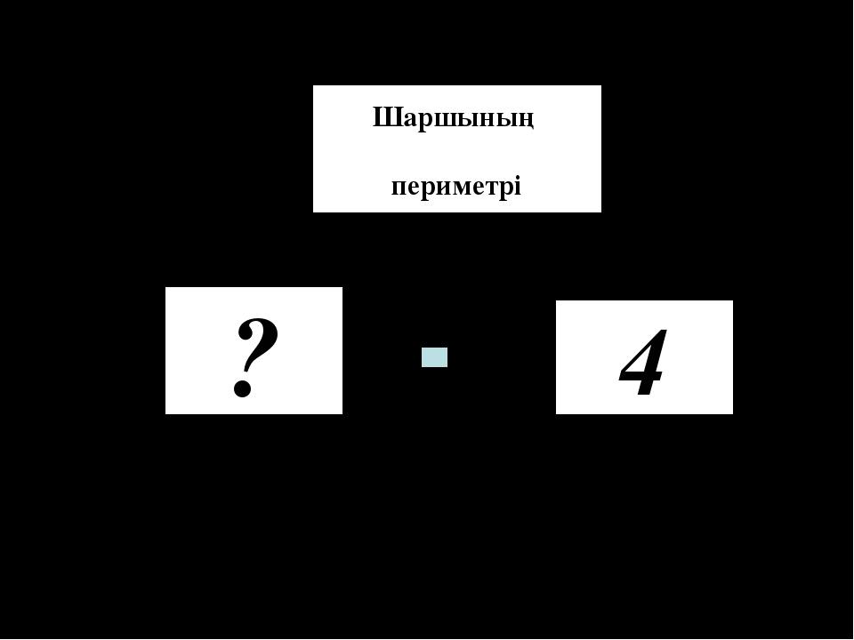 ? 4 Шаршының периметрі