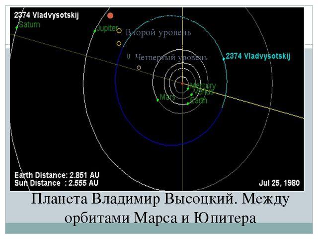 Планета Владимир Высоцкий. Между орбитами Марса и Юпитера