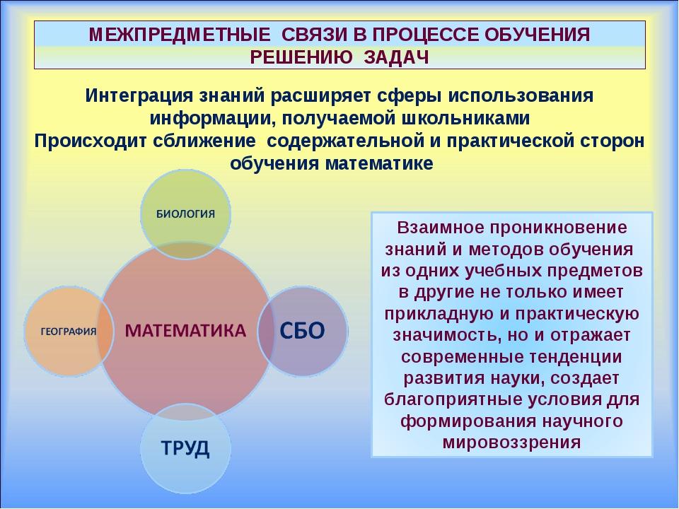 Интеграция знаний расширяет сферы использования информации, получаемой школьн...
