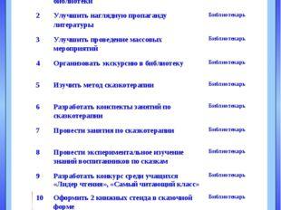 А В Б Г Д Е Этапы реализации проекта: Реализация проекта рассчитана на 2010-2