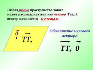 ТТ Любая точка пространства также может рассматриваться как вектор. Такой век