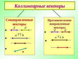 Коллинеарные векторы Противоположно направленные векторы Сонаправленные векто