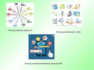 Вектор развития веб -сайта Вектор развития личности Вектор развития мобильных