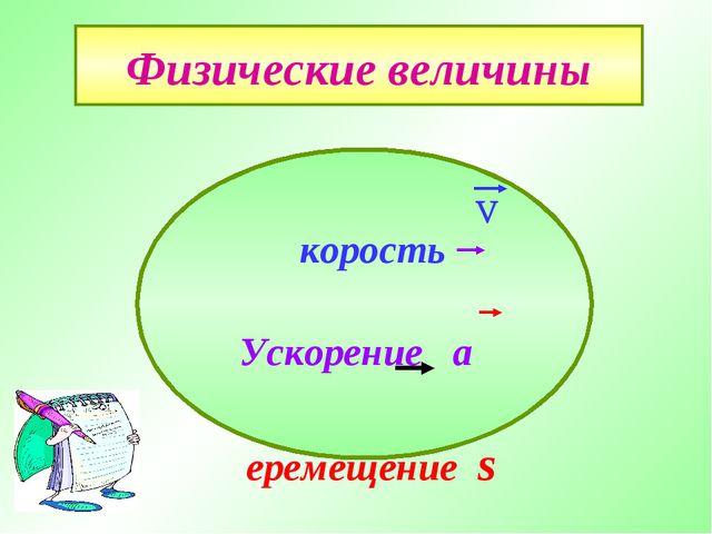 Физические величины Скорость Ускорение а Перемещение s Сила F v