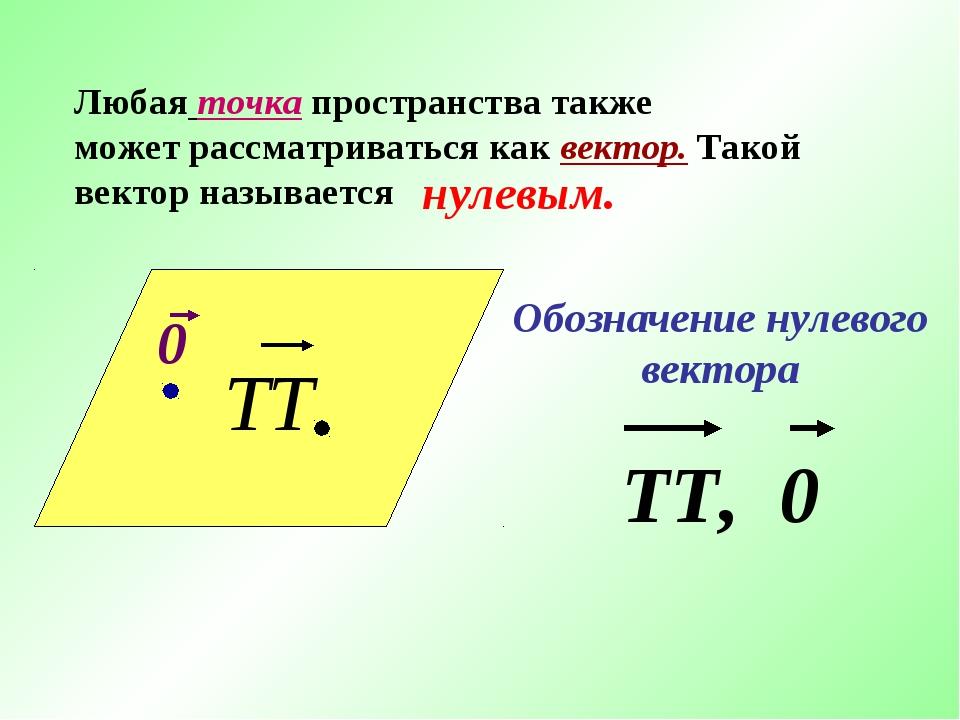 ТТ Любая точка пространства также может рассматриваться как вектор. Такой век...