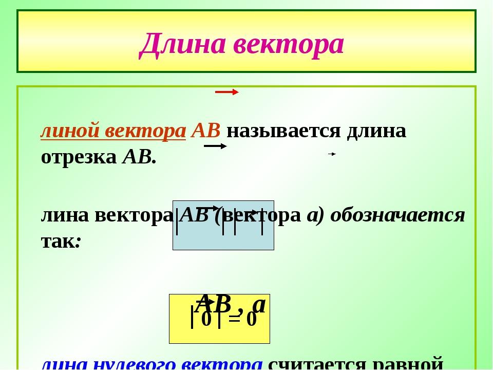 Длина вектора Длиной вектора АВ называется длина отрезка АВ. Длина вектора АВ...