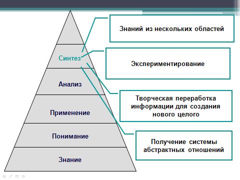 http://migha.ru/imgs/formirovanie-professionalenih-kompetencij-obuchayushihsya/34146.png