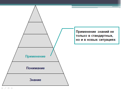 http://migha.ru/imgs/formirovanie-professionalenih-kompetencij-obuchayushihsya/34144.png