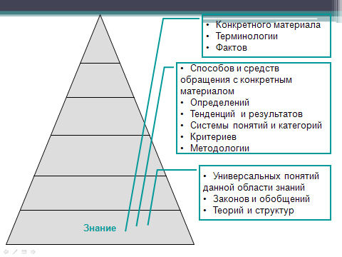 http://migha.ru/imgs/formirovanie-professionalenih-kompetencij-obuchayushihsya/34142.png