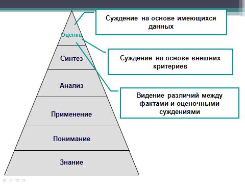 http://migha.ru/imgs/formirovanie-professionalenih-kompetencij-obuchayushihsya/34147.png