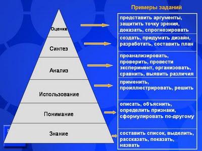 http://migha.ru/imgs/formirovanie-professionalenih-kompetencij-obuchayushihsya/34141.png