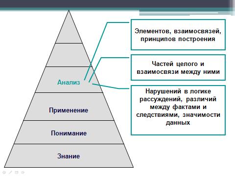http://migha.ru/imgs/formirovanie-professionalenih-kompetencij-obuchayushihsya/34145.png