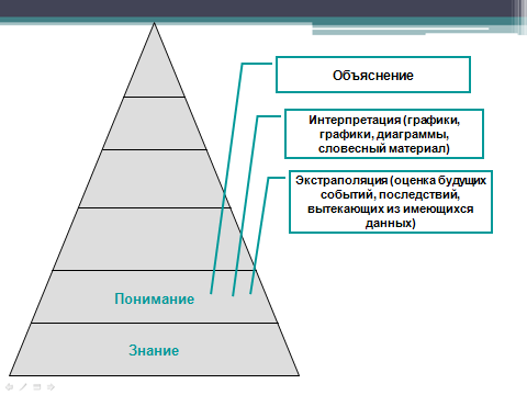 http://migha.ru/imgs/formirovanie-professionalenih-kompetencij-obuchayushihsya/34143.png