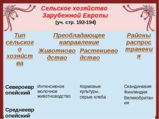 Сельское хозяйство Зарубежной Европы (уч. стр. 192-194) Тип сельского хозяйст