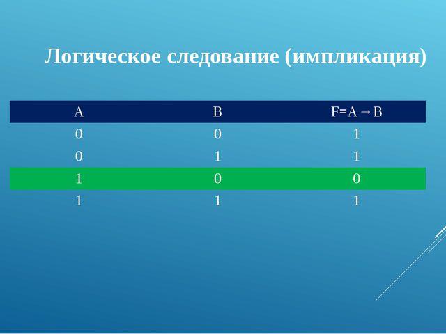 Логическое следование (импликация) A B F=A→B 0 0 1 0 1 1 1 0 0 1 1 1