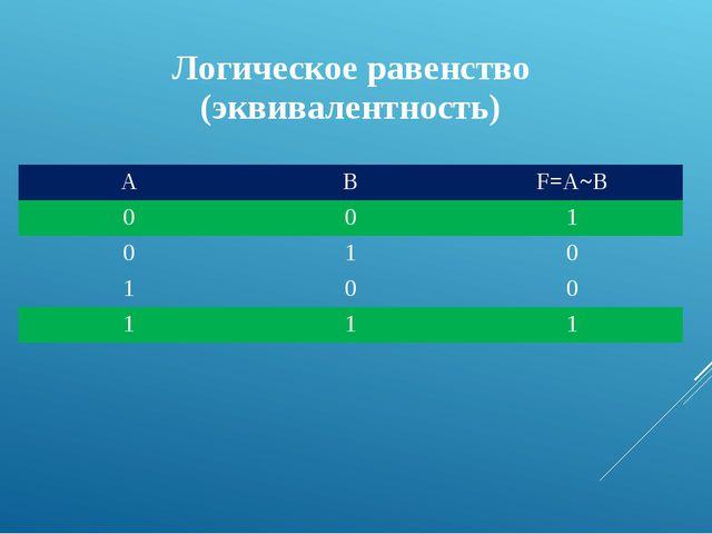 Логическое равенство (эквивалентность) A B F=A~B 0 0 1 0 1 0 1 0 0 1 1 1