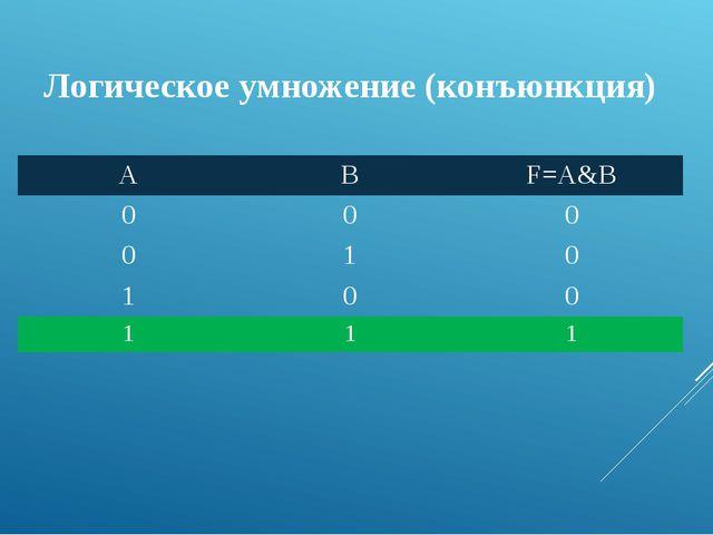Логическое умножение (конъюнкция) A B F=A&B 0 0 0 0 1 0 1 0 0 1 1 1