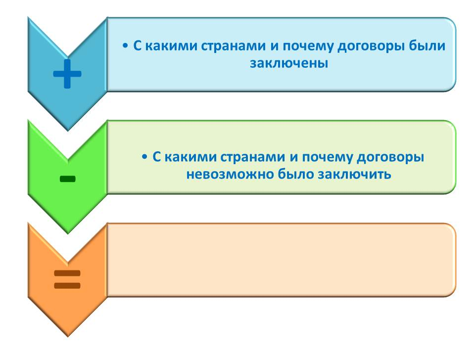 C:\Users\User\Desktop\СССР - копия.jpg