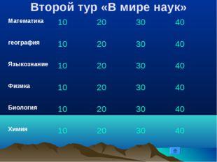 Второй тур «В мире наук» Математика10 203040 география10203040 Языкоз