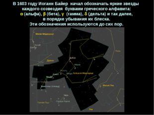 В1603 годуИоганнБайер началобозначатьяркиезвезды каждогосозвездия б
